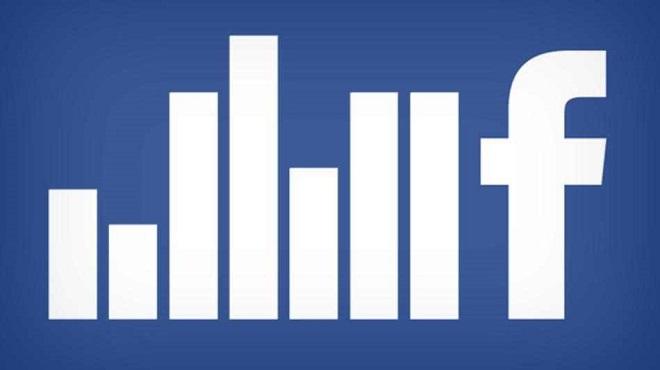 Marka Başarısı Facebook'ta Ne Kadar ÖNEMLİ?